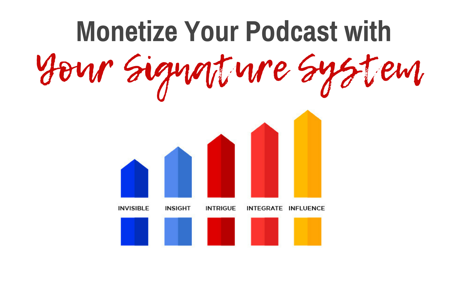 Monetize Your Podcast with Your Signature System